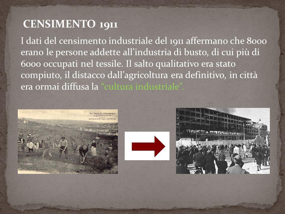 CENSIMENTO 1911