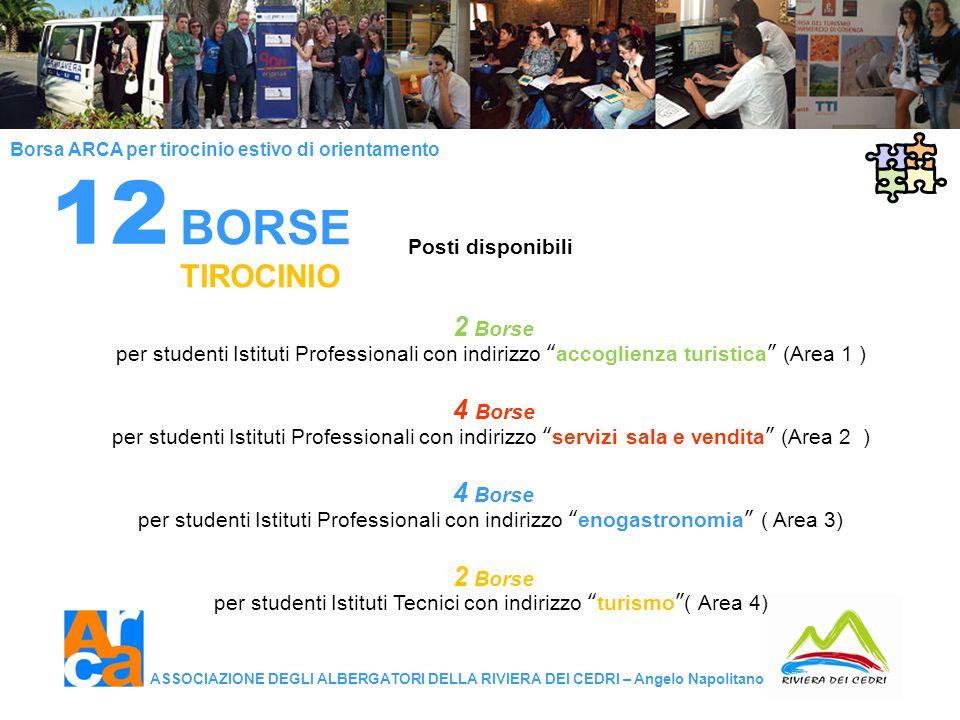 per studenti Istituti Tecnici con indirizzo turismo ( Area 4)