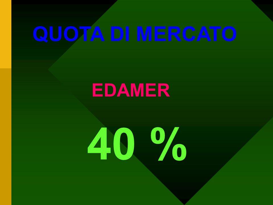40 % QUOTA DI MERCATO EDAMER