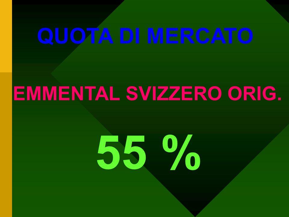 55 % QUOTA DI MERCATO EMMENTAL SVIZZERO ORIG.