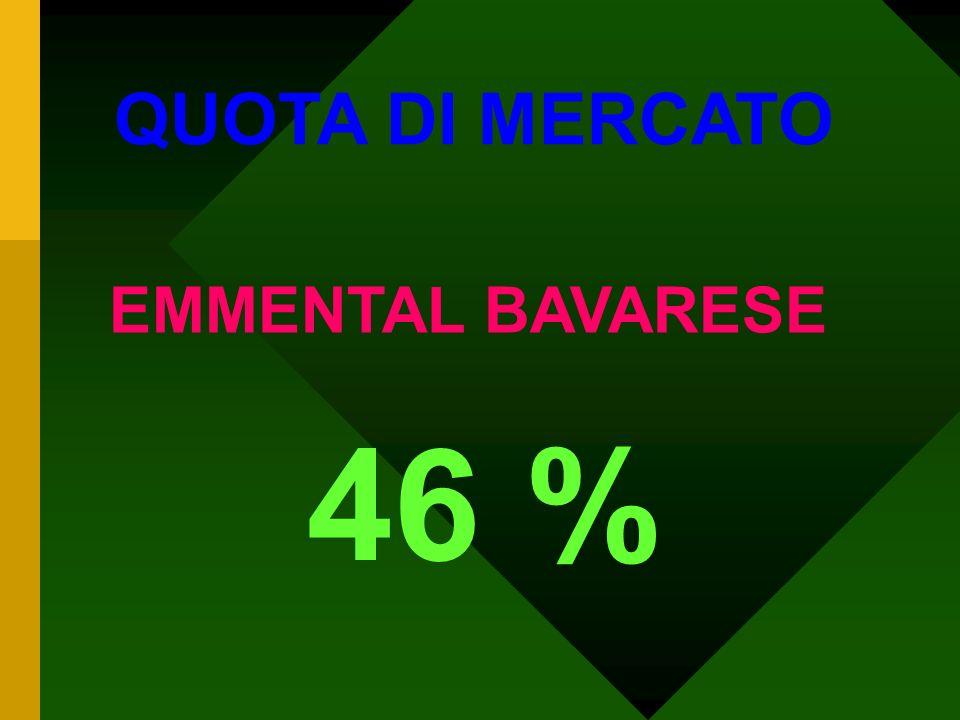 46 % QUOTA DI MERCATO EMMENTAL BAVARESE