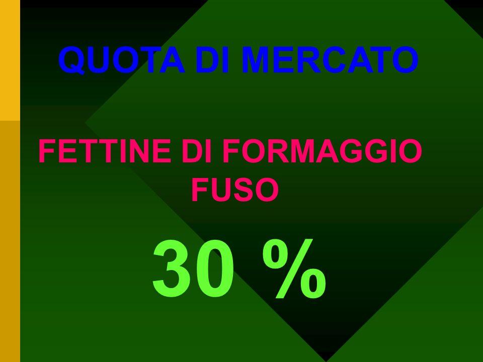 30 % QUOTA DI MERCATO FETTINE DI FORMAGGIO FUSO