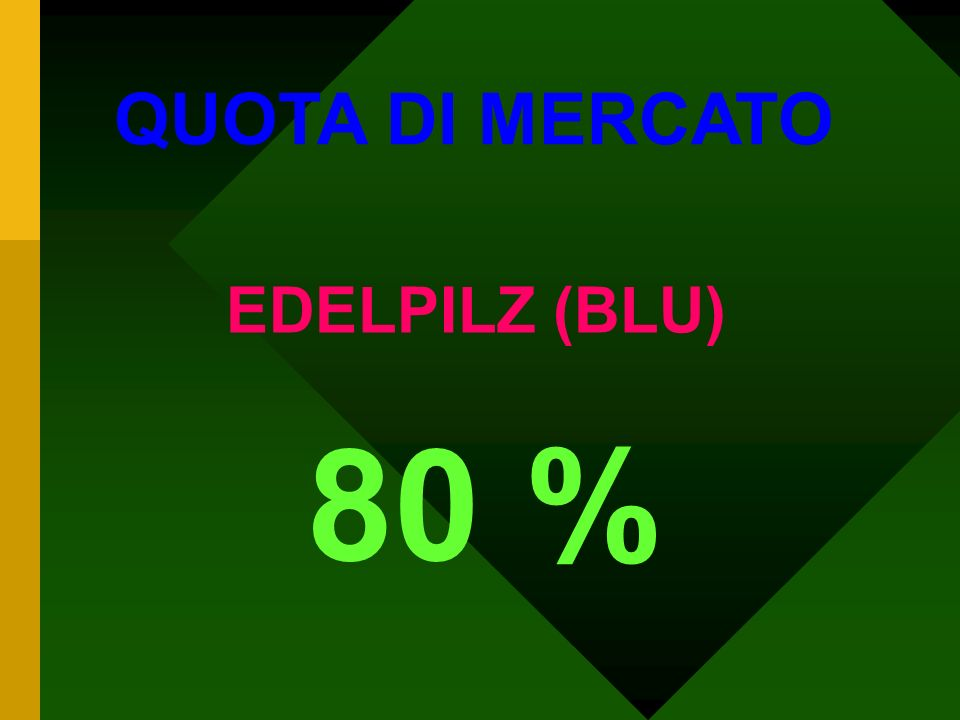 80 % QUOTA DI MERCATO EDELPILZ (BLU)