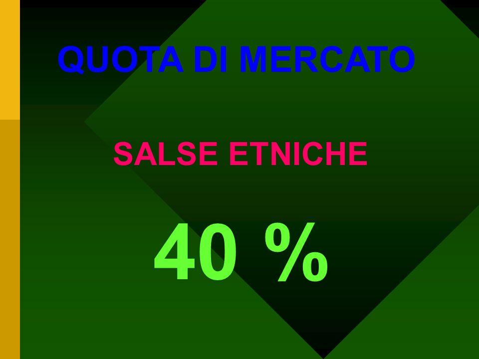 40 % QUOTA DI MERCATO SALSE ETNICHE