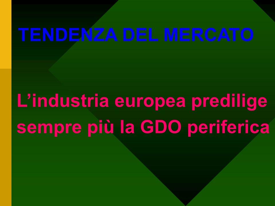 L'industria europea predilige sempre più la GDO periferica
