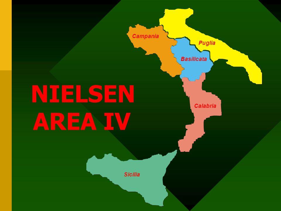 NIELSEN AREA IV Campania Puglia Basilicata Calabria Sicilia