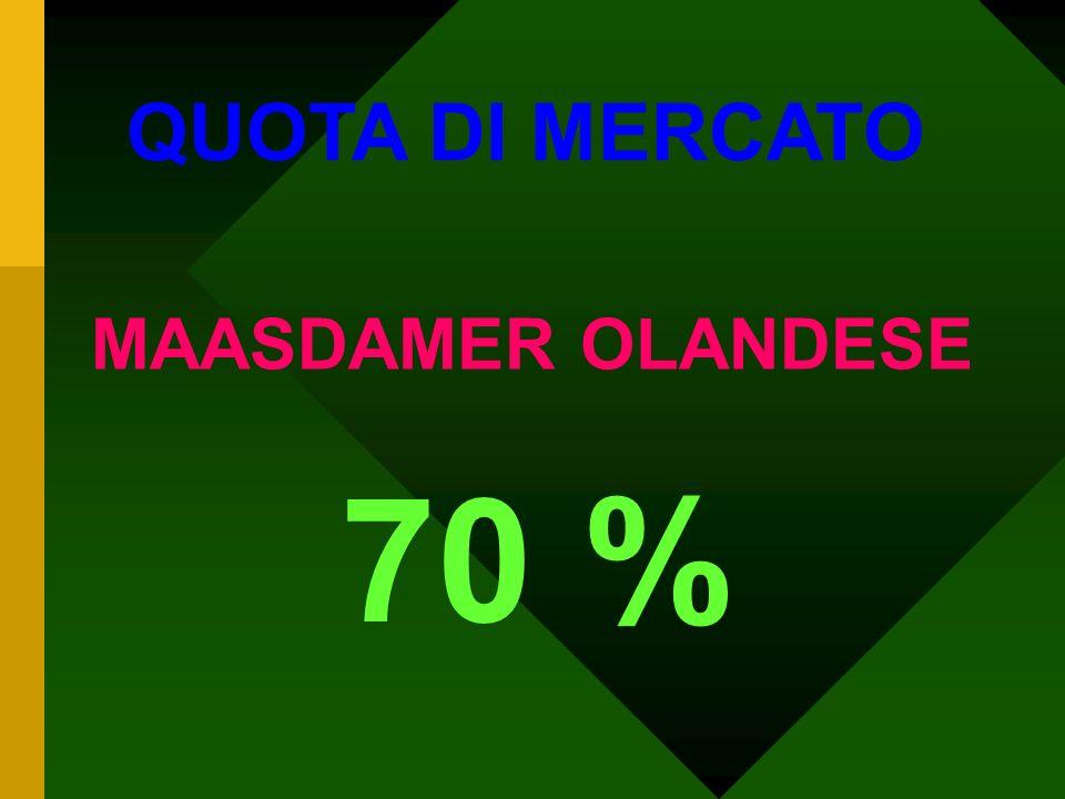 70 % QUOTA DI MERCATO MAASDAMER OLANDESE