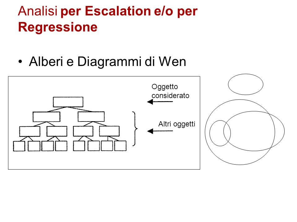 Analisi per Escalation e/o per Regressione