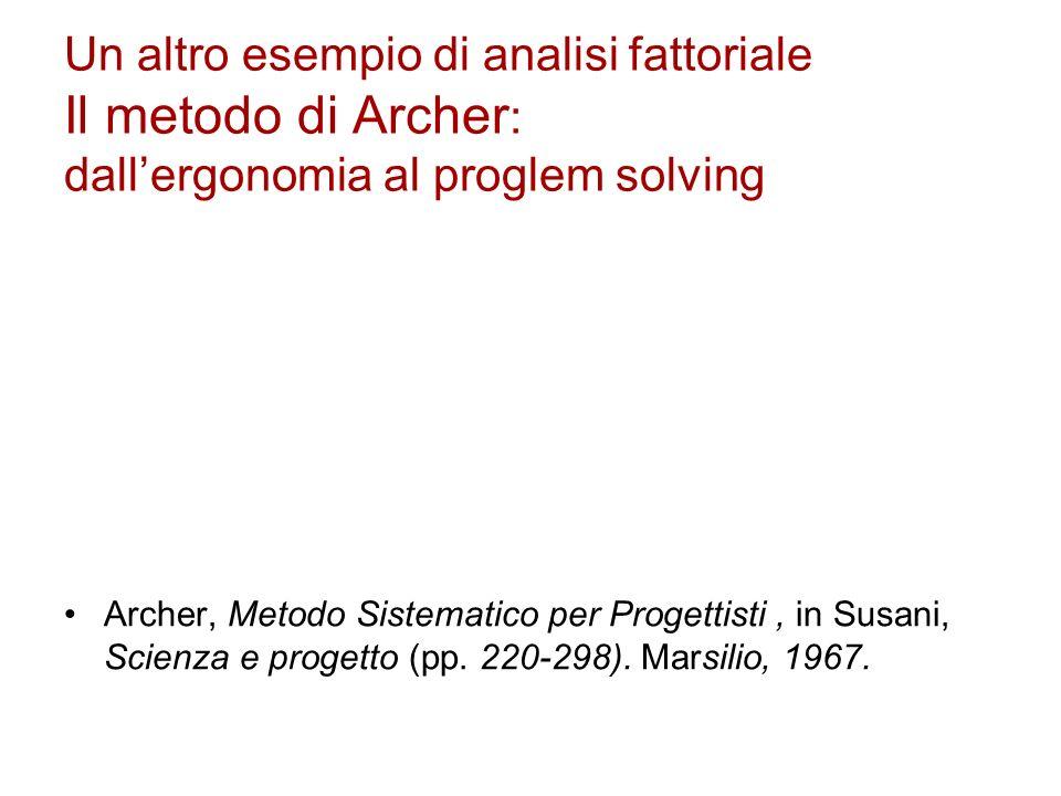 Un altro esempio di analisi fattoriale Il metodo di Archer: dall'ergonomia al proglem solving