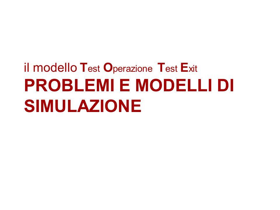 il modello Test Operazione Test Exit PROBLEMI E MODELLI DI SIMULAZIONE