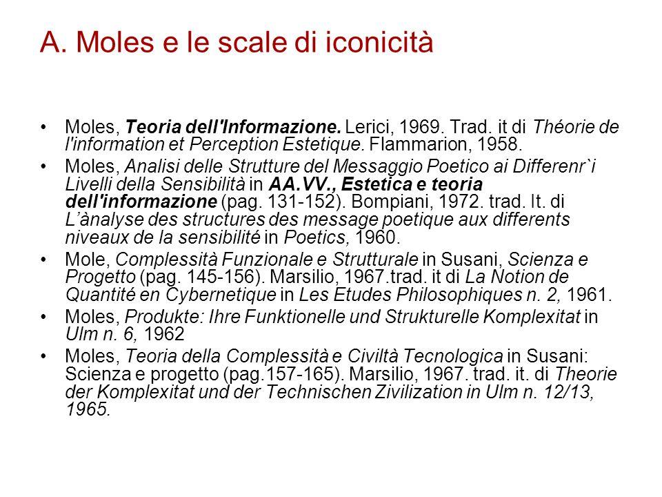 A. Moles e le scale di iconicità