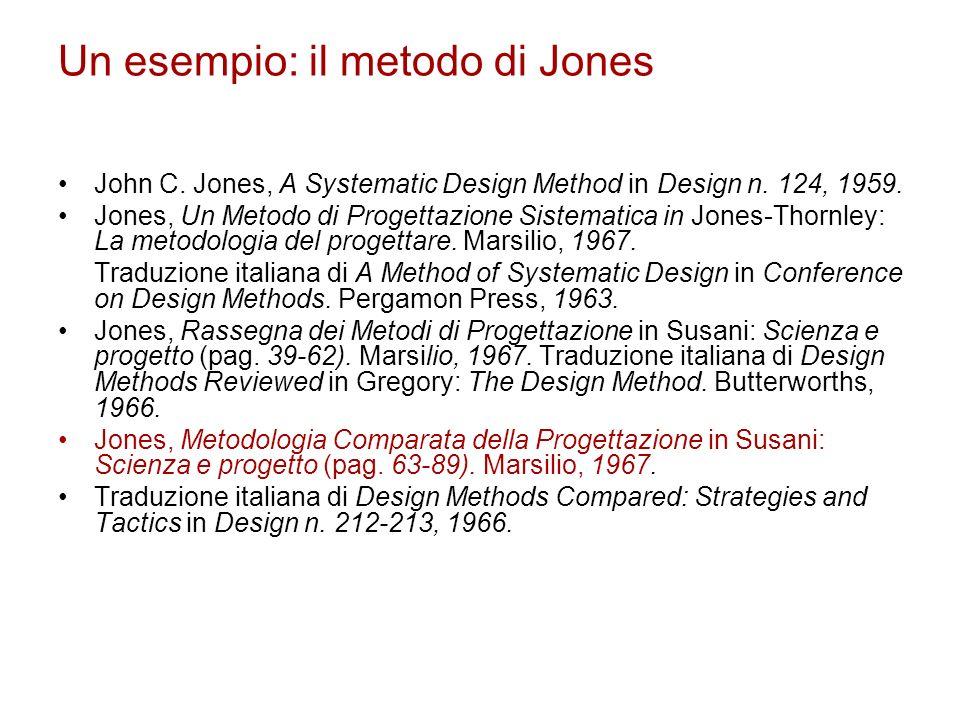 Un esempio: il metodo di Jones