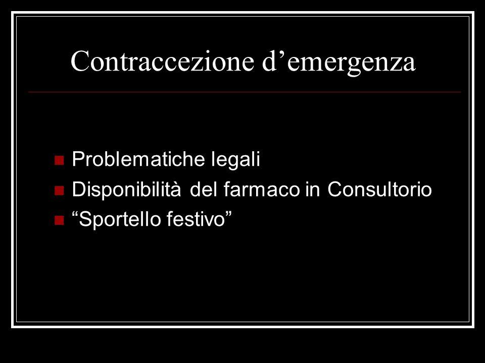 Contraccezione d'emergenza