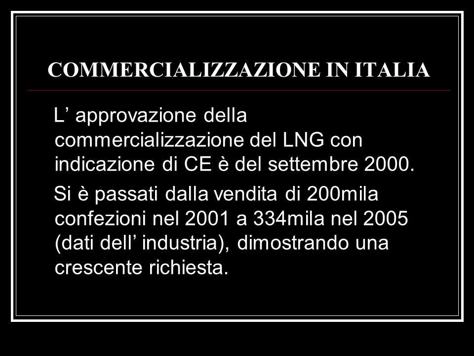 COMMERCIALIZZAZIONE IN ITALIA