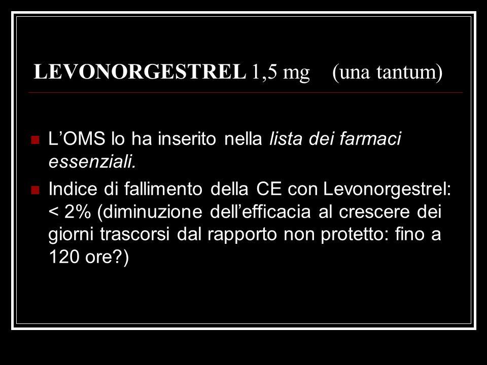 LEVONORGESTREL 1,5 mg (una tantum)