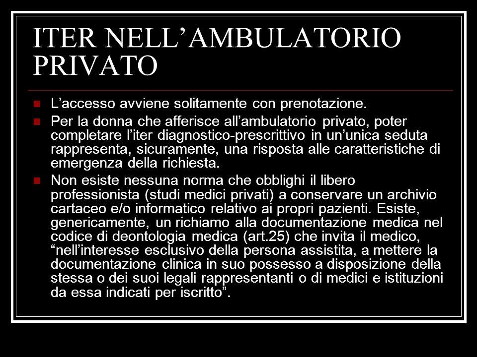 ITER NELL'AMBULATORIO PRIVATO