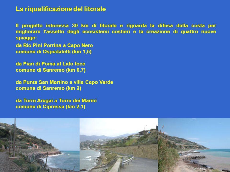 La riqualificazione del litorale