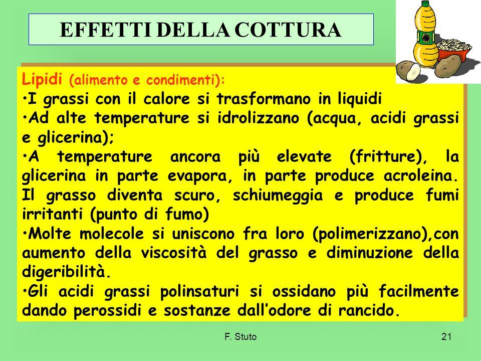 EFFETTI DELLA COTTURA Lipidi (alimento e condimenti):