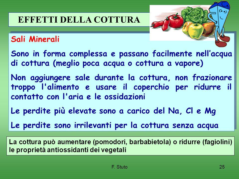 EFFETTI DELLA COTTURA Sali Minerali
