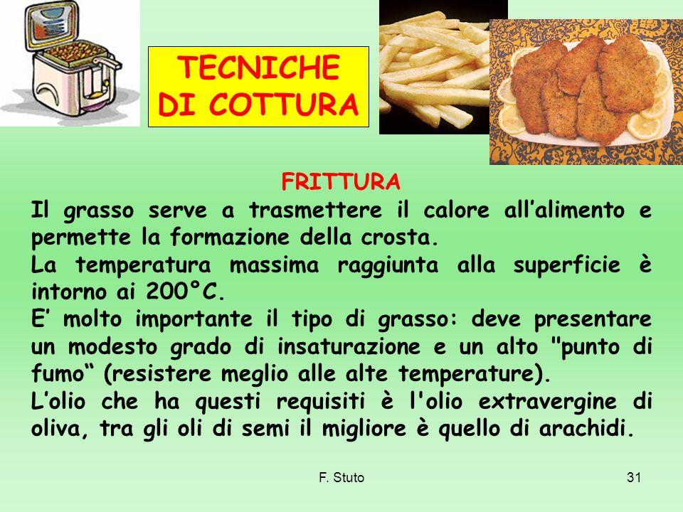 TECNICHE DI COTTURA FRITTURA Il grasso serve a trasmettere il calore all'alimento e permette la formazione della crosta.