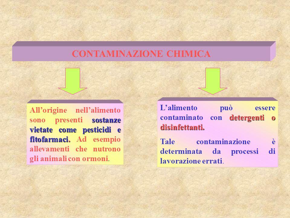 CONTAMINAZIONE CHIMICA