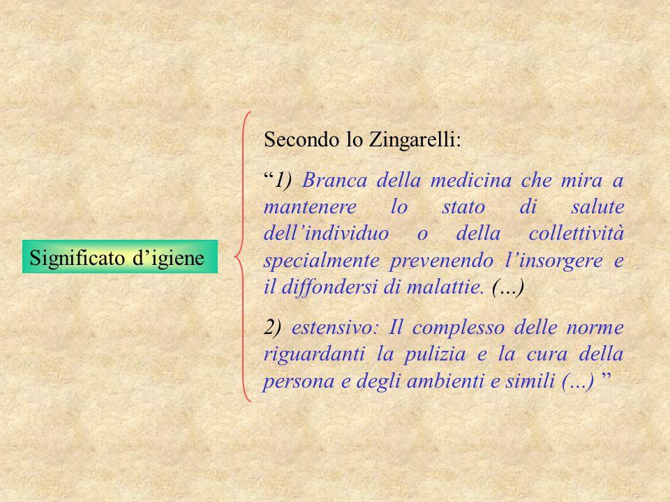 Secondo lo Zingarelli:
