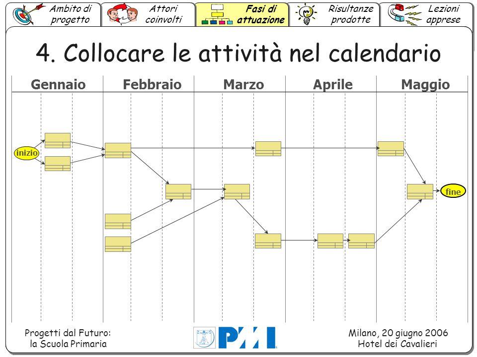 4. Collocare le attività nel calendario