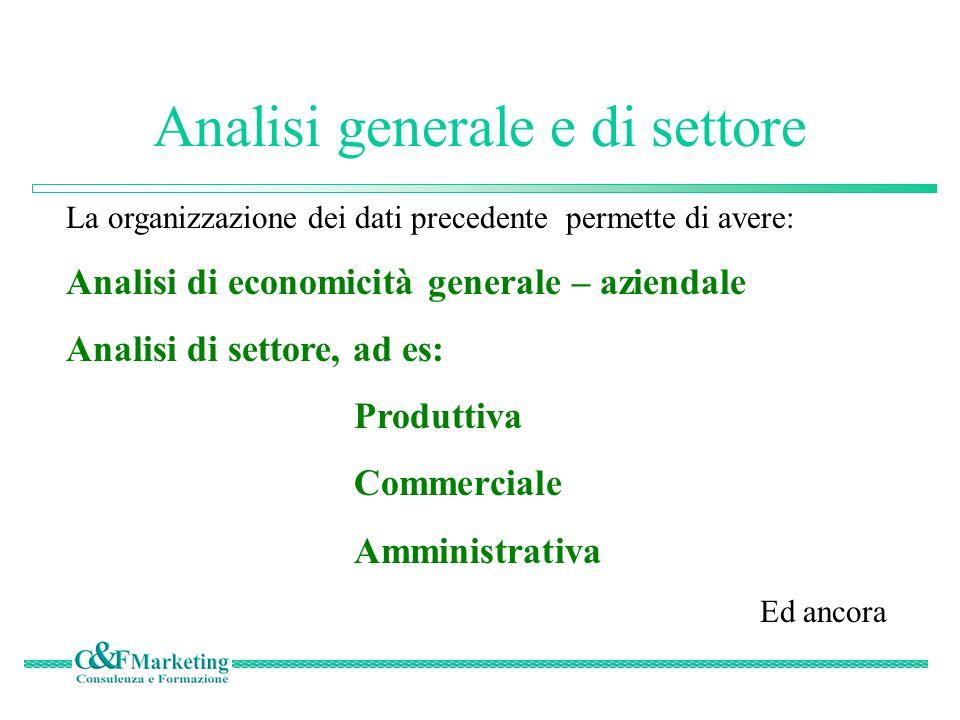 Analisi generale e di settore