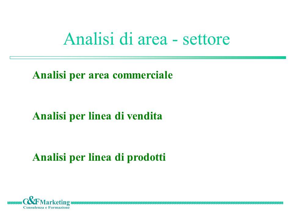 Analisi di area - settore