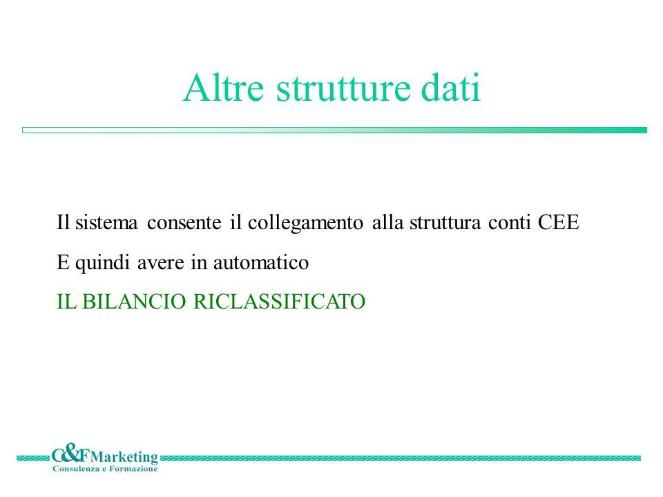 Altre strutture dati Il sistema consente il collegamento alla struttura conti CEE. E quindi avere in automatico.