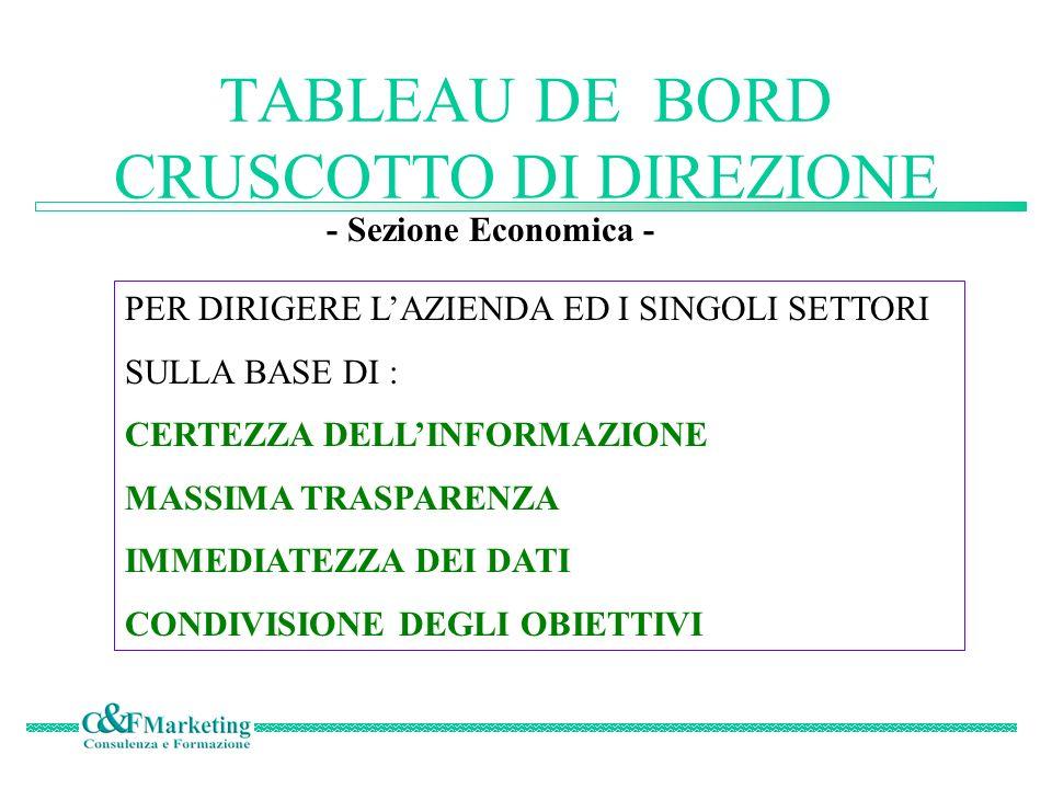 TABLEAU DE BORD CRUSCOTTO DI DIREZIONE