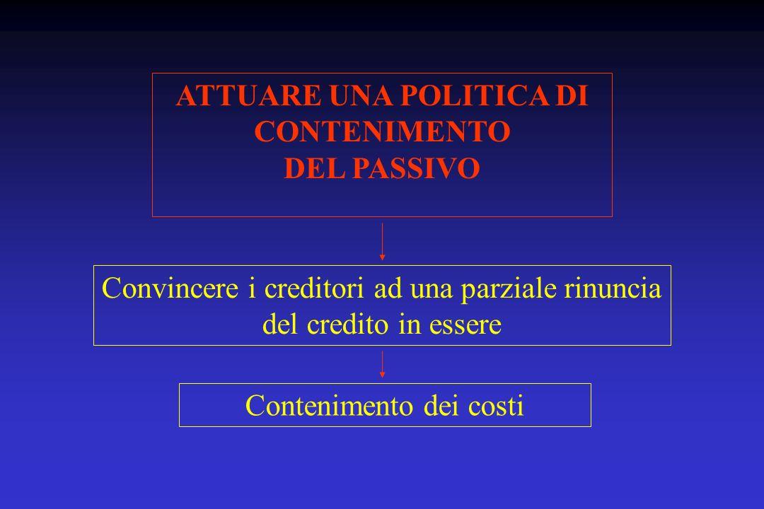 ATTUARE UNA POLITICA DI CONTENIMENTO