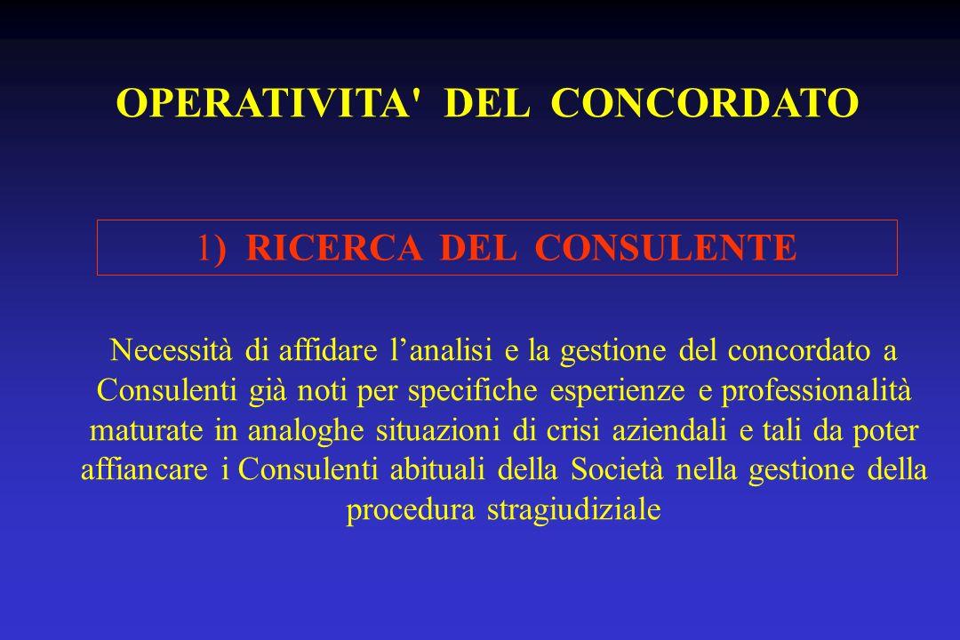 OPERATIVITA DEL CONCORDATO