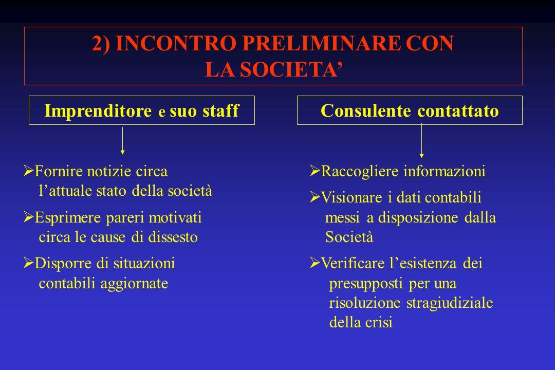 2) INCONTRO PRELIMINARE CON Consulente contattato