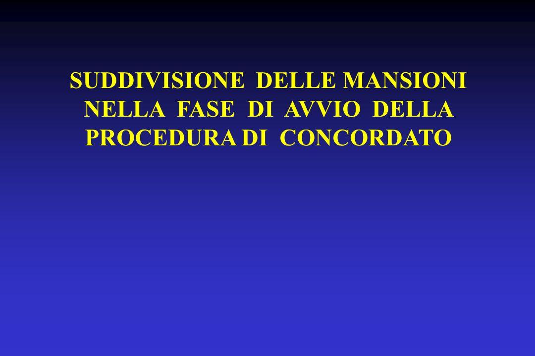 SUDDIVISIONE DELLE MANSIONI NELLA FASE DI AVVIO DELLA