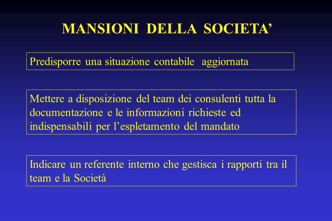 MANSIONI DELLA SOCIETA'