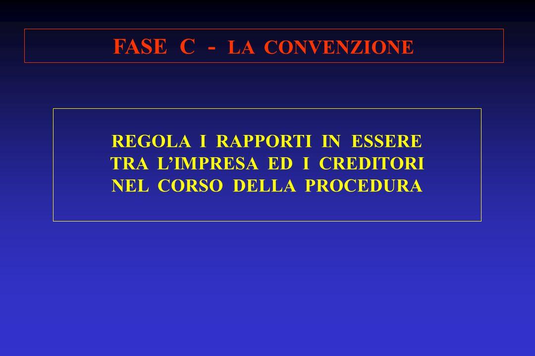 FASE C - LA CONVENZIONE REGOLA I RAPPORTI IN ESSERE