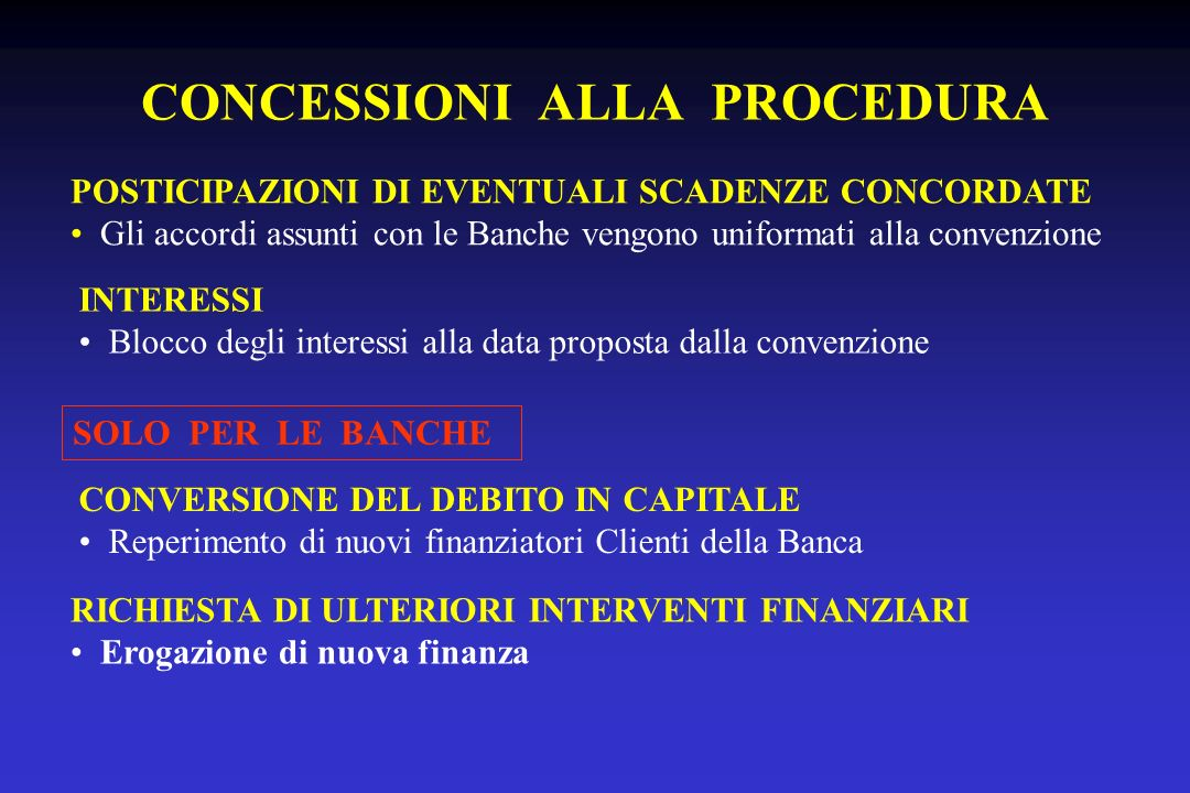 CONCESSIONI ALLA PROCEDURA
