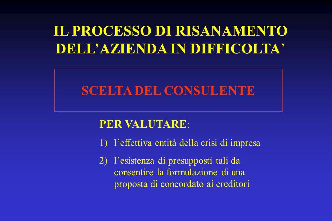 IL PROCESSO DI RISANAMENTO DELL'AZIENDA IN DIFFICOLTA'
