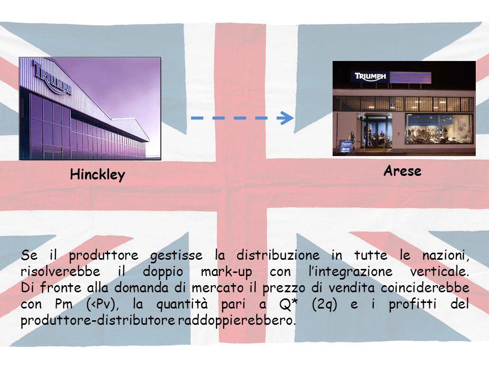 Hinckley Arese.