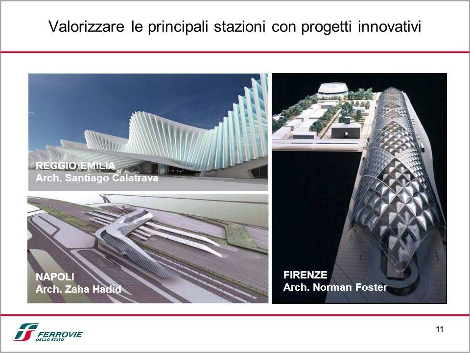 Valorizzare le principali stazioni con progetti innovativi