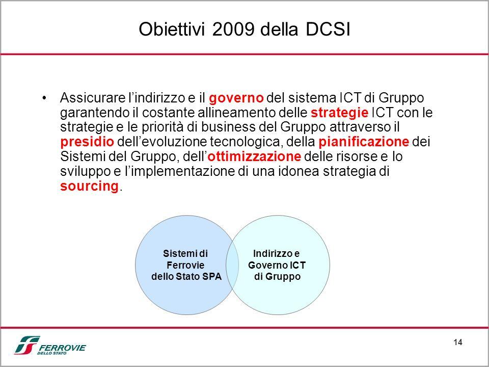 Obiettivi 2009 della DCSI