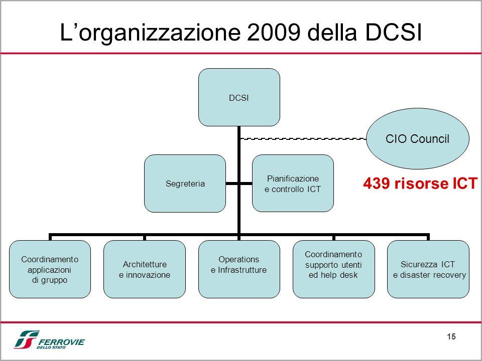 L'organizzazione 2009 della DCSI