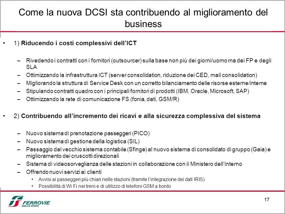 Come la nuova DCSI sta contribuendo al miglioramento del business