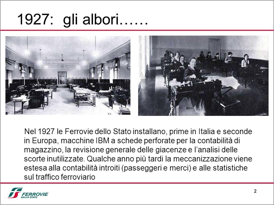 1927: gli albori……