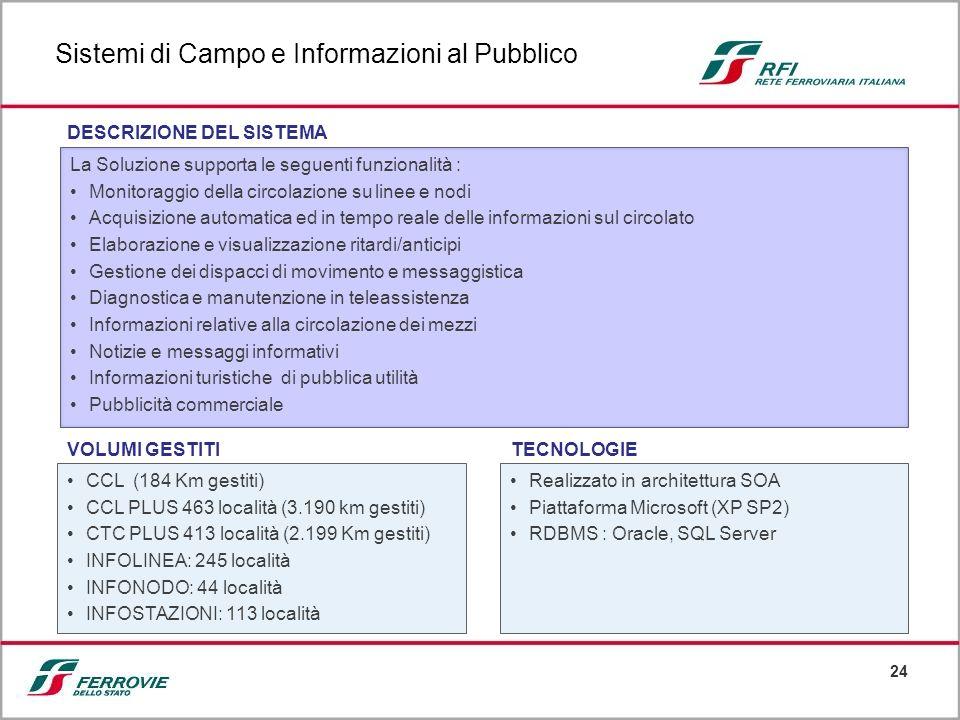 Sistemi di Campo e Informazioni al Pubblico