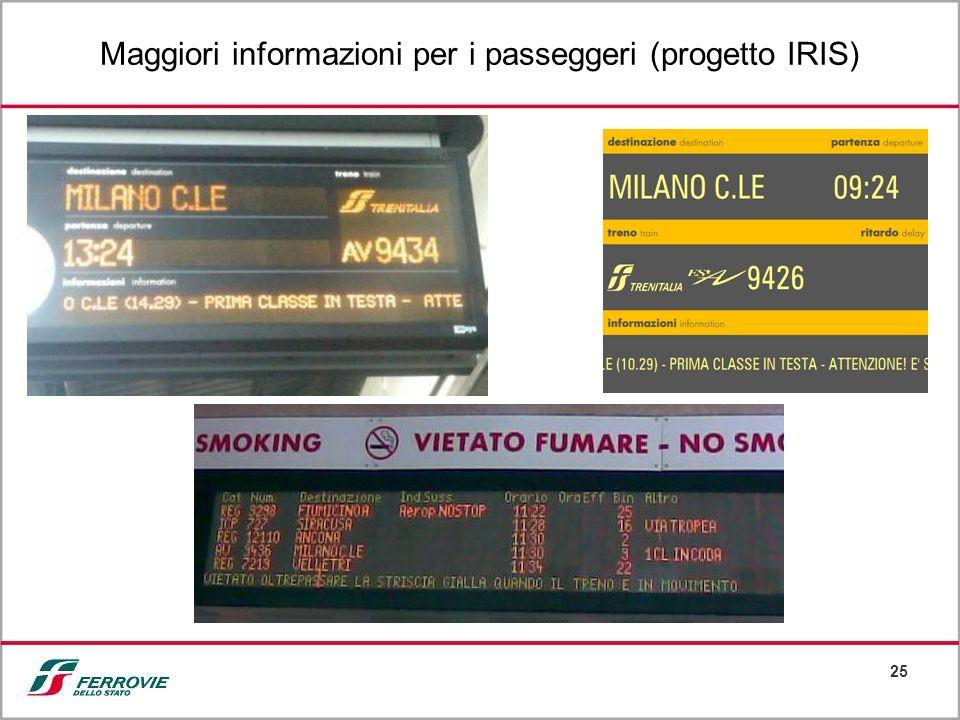 Maggiori informazioni per i passeggeri (progetto IRIS)