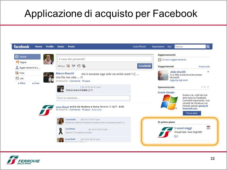 Applicazione di acquisto per Facebook