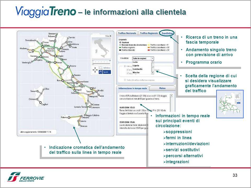 ViaggiaTreno – le informazioni alla clientela