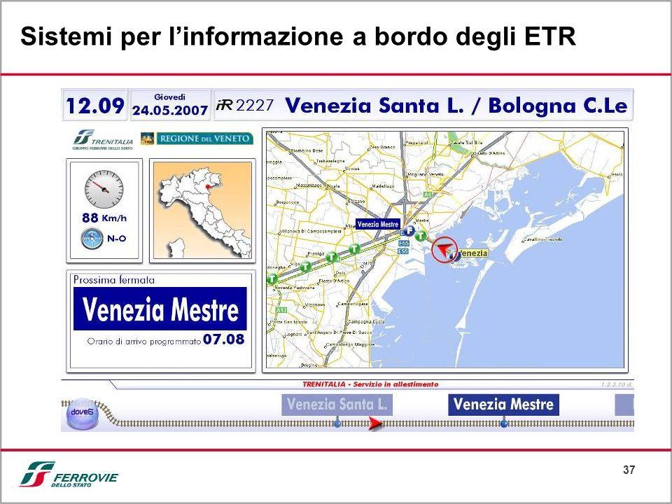 Sistemi per l'informazione a bordo degli ETR